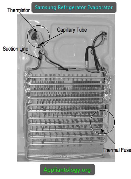 Samsung RS2534WW Refrigerator Evaporator Coil