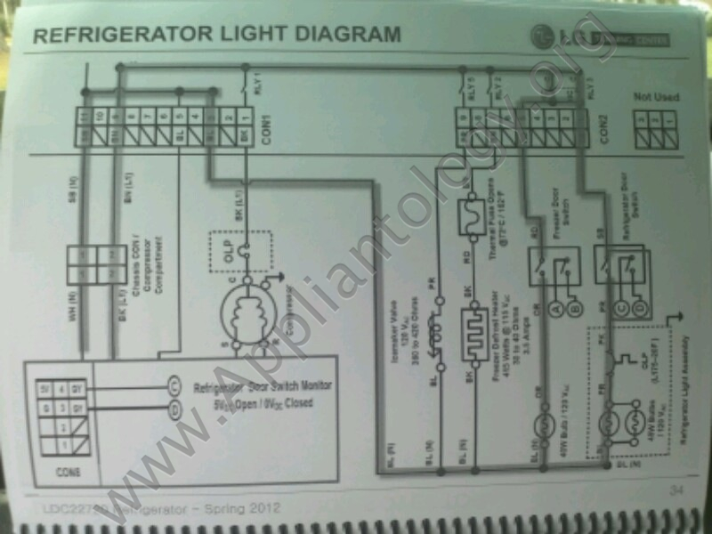 LG Refrigerator Training