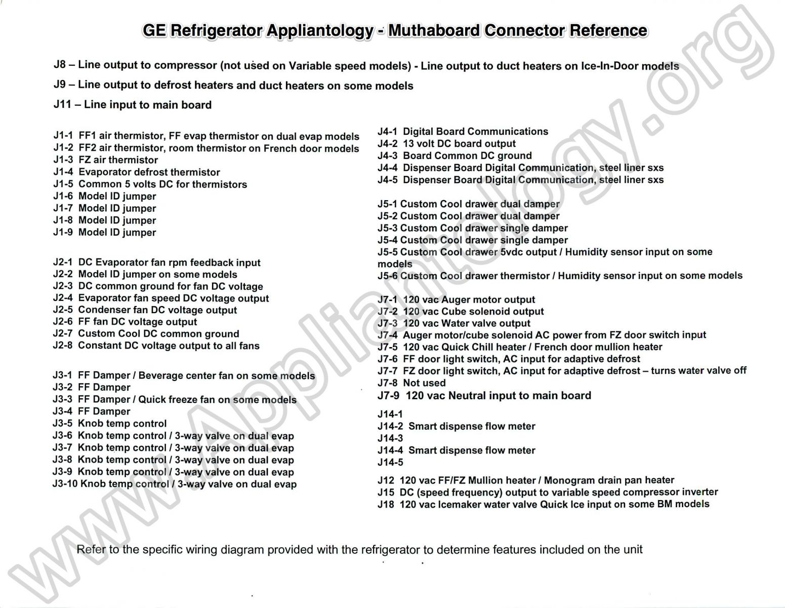 GE Refrigerator Muthaboard - Connector Reference List