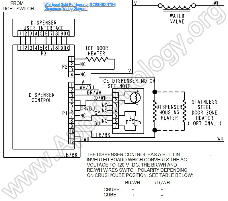 Whirlpool Gold Refrigerator GC5SHEXNT04 Dispenser Wiring Diagram