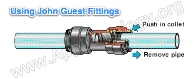 Using John Guest Fittings