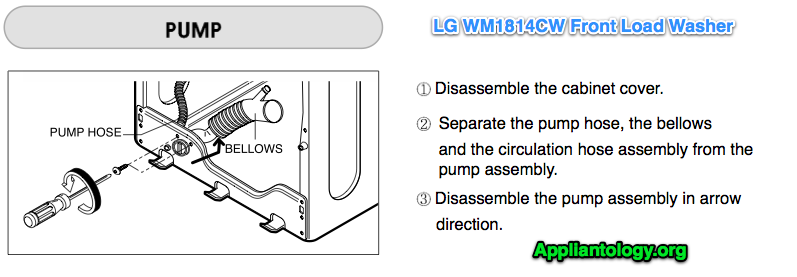 LG WM1814CW Front Load Washer Pump Detail