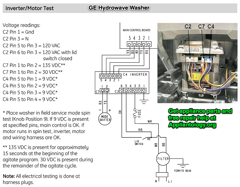 GE Hydrowave Washer Inverter Motor Test