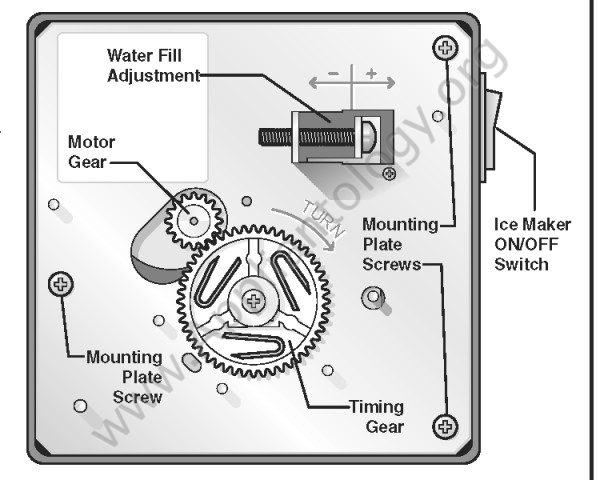 Module Head Used in Whrlpool Old-Style, Frigidaire, and Sub-Zero Ice Makers