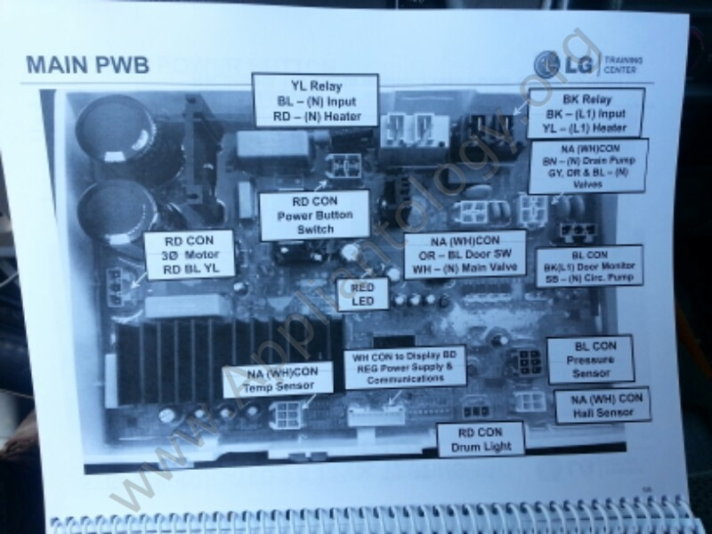 LG Titan Washer Training: Main PWB