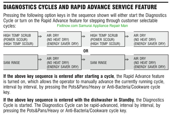 Whirlpool Dishwasher Rapid Cycle Advance Service Feature