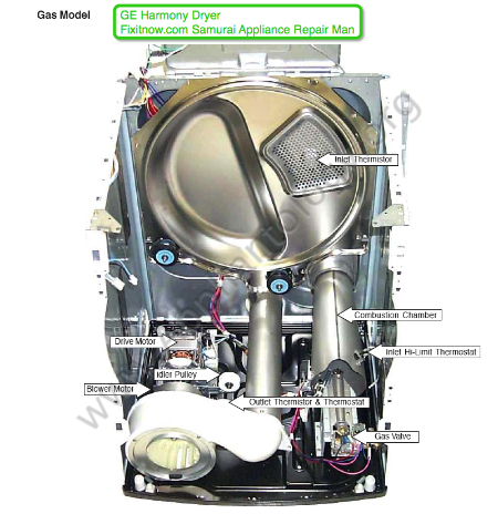 GE Harmony Dryer Anatomy