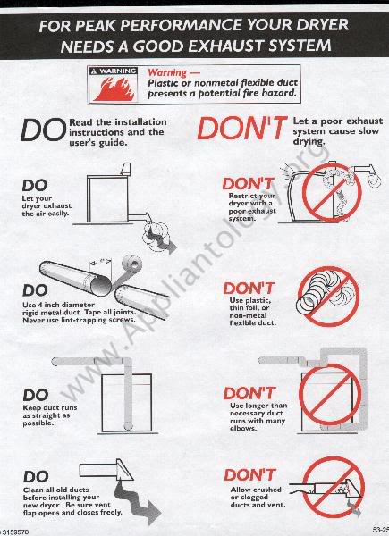 Do's and Don't of Dryer Venting