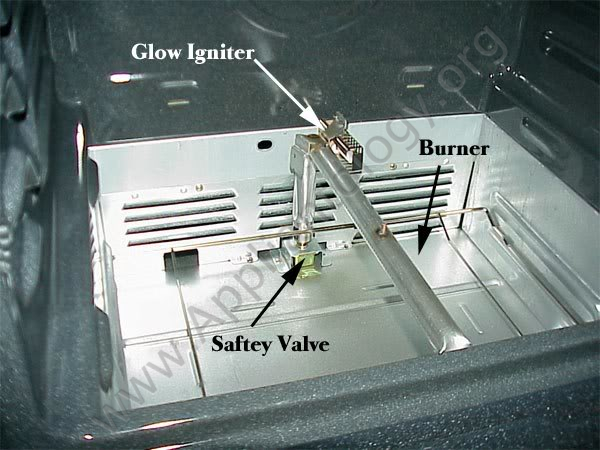 Safety Valve and Hot Surface Ignitor in a Typical Gas Range