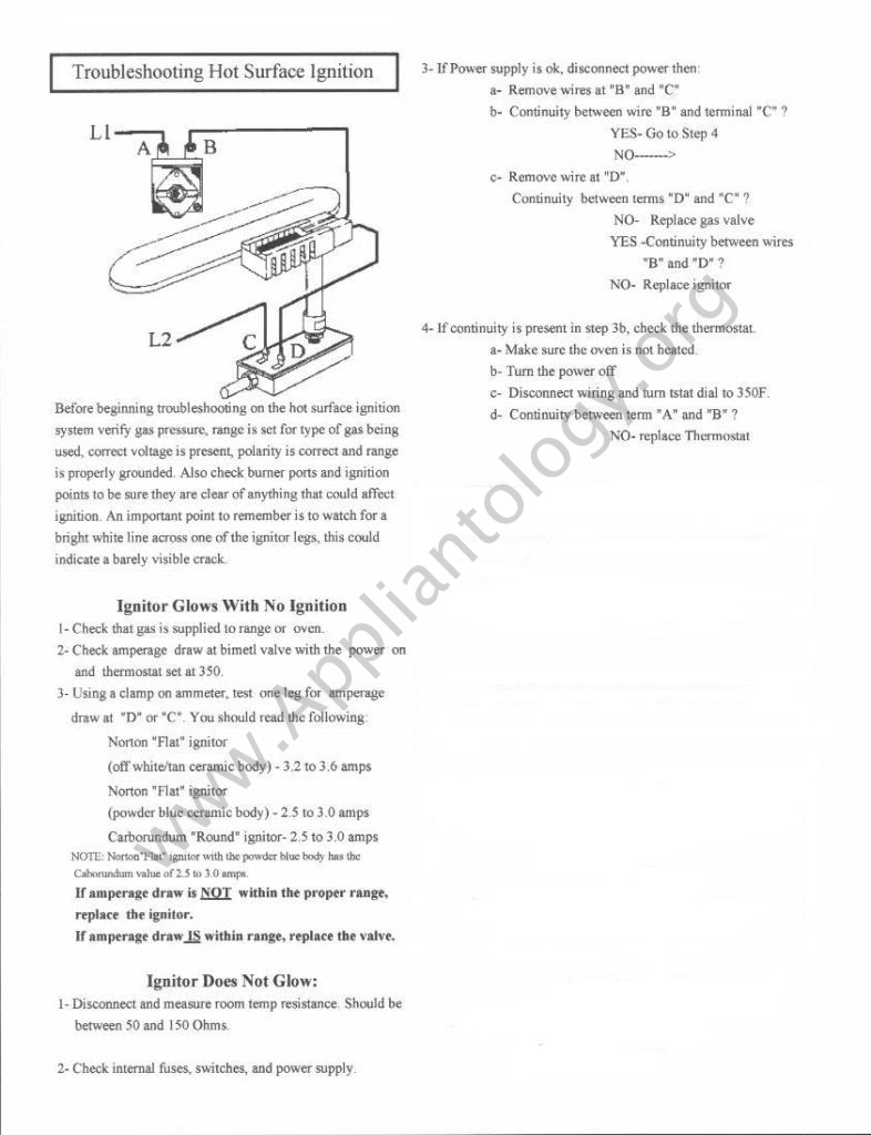 Troubleshooting Sheet for Hot Surface Ignition Systems