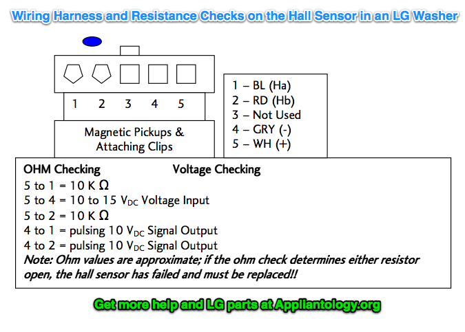how to test the hall sensor in an lg front