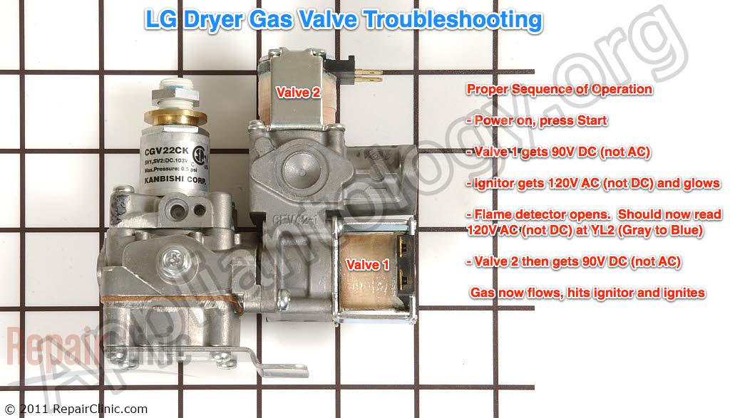 LG Dryer Gas Valve Troubleshooting