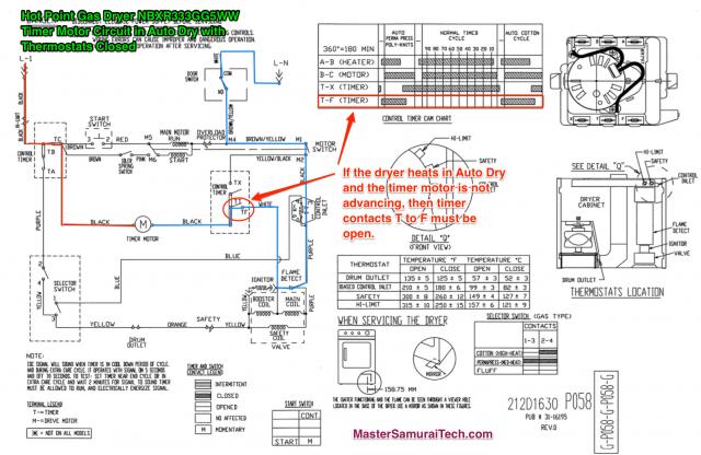 Ge Gas Dryer Timer Wiring Diagram Great Installation Of Wiring