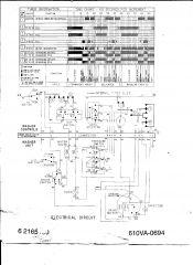 LSE9804ACE
