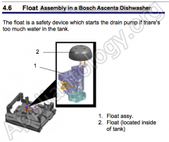 Float Assembly In Bosch Ascenta Dishwasher