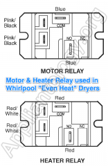 Whirlpool Even Heat Dryer Motor And Heater Relay