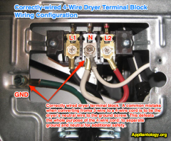 Correctly-wired 4-Wire Dryer Terminal Block Wiring Configuration