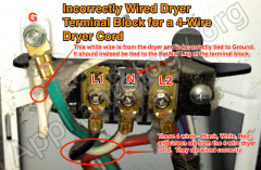 Incorrectly Wired Dryer  Terminal Block For A 4 Wire  Dryer Cord