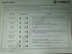 LG Washing Machine Training Handout Documents