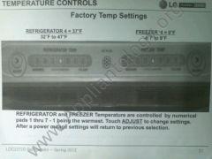 LG Refrigerator Training