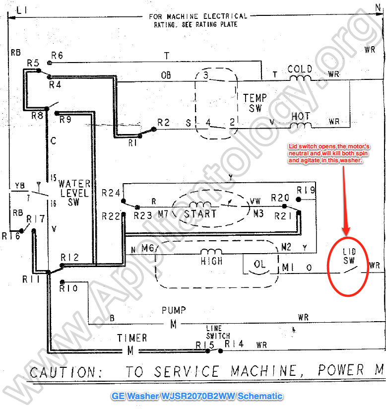 Ge Washing Machine Motor Wiring Diagram : Ge washer wjsr b ww schematic the appliantology