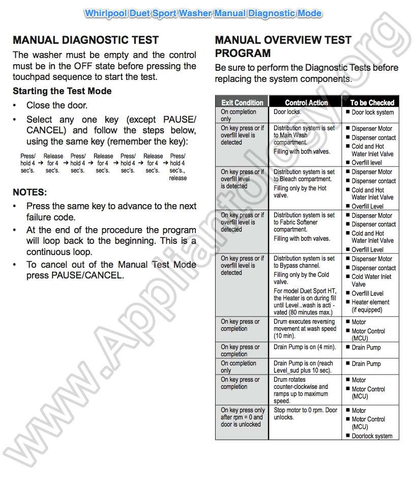 Whirlpool Duet Sport Washer Manual Diagnostic Mode - The