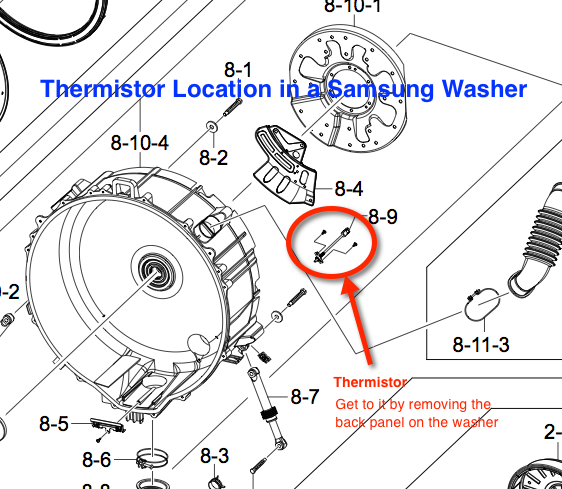 Thermistor Location In A Samsung Washer