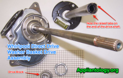 Whirlpool Direct Drive Washer - Basket Drive Notches