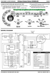 Whirlpool Catalyst Washer GSX9885JQ0 Tech Sheet