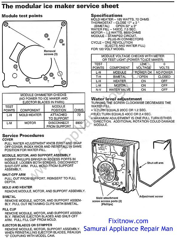 Whirlpool Modular Icemaker Tech Sheet