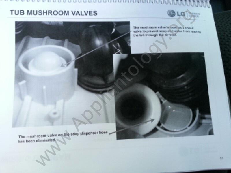 LG Titan Washer Training: Tub Mushroom Valves