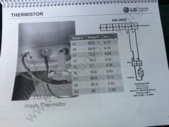 LG Titan Washer Training: Thermistor