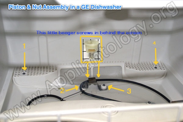 Piston Nut Assembly In A GE Dishwasher