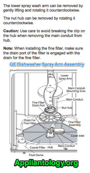 GE Dishwasher Spray Arm Assembly