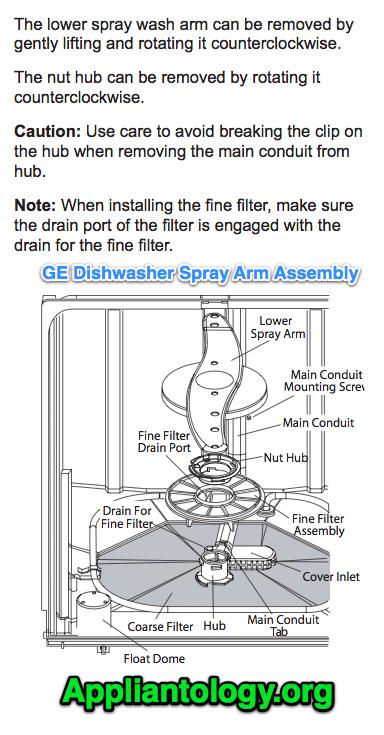 GE Dishwasher Spray Arm Assembly