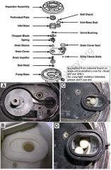 Kitchenaid Powerclean Module Dishwasher Impeller And Check Ball Diagram
