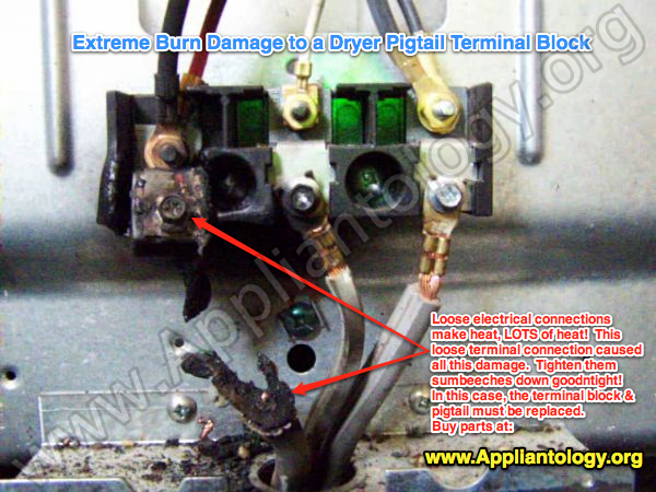 Dryer Replacement Parts >> Extreme Burn Damage To A Dryer Pigtail Terminal Block ...
