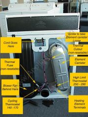 Anatomy of a Whirlpool Electric Dryer with the Lint Filter on the Top Panel