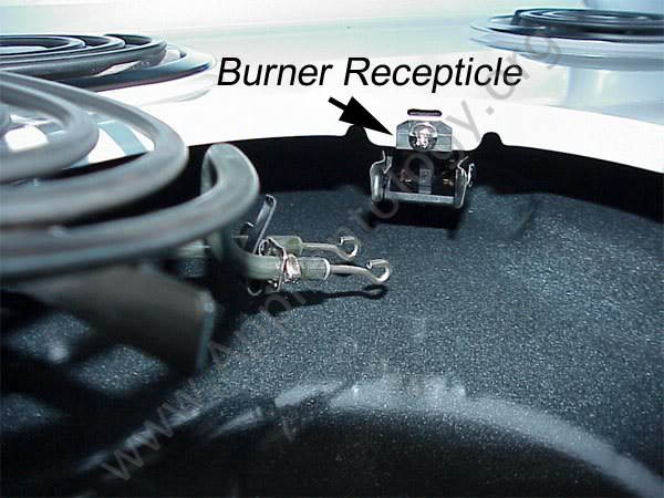 Burner Receptacle for a Typical Electric Stove Burner Element