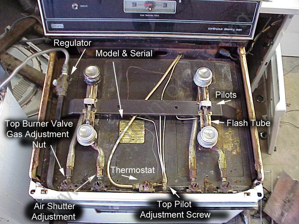 Stove Countertop Replacement : ... Ovens, Ranges, Stoves Typical Anatomy of a Pilot-ignition Gas Stove