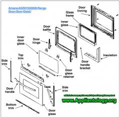 Amana AGR5735QDQ Range Oven Door Detail