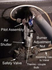 Pilot Ignition Assembly on an Older Gas Oven - Standby State