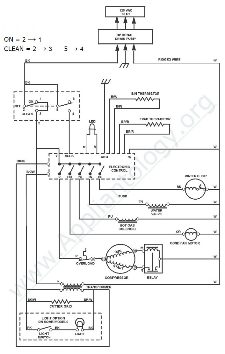 ge monogram zdis150wssc refrigerator wiring diagram the rh appliantology org GE Motor Schematic GE Refrigerator Schematic Electrical
