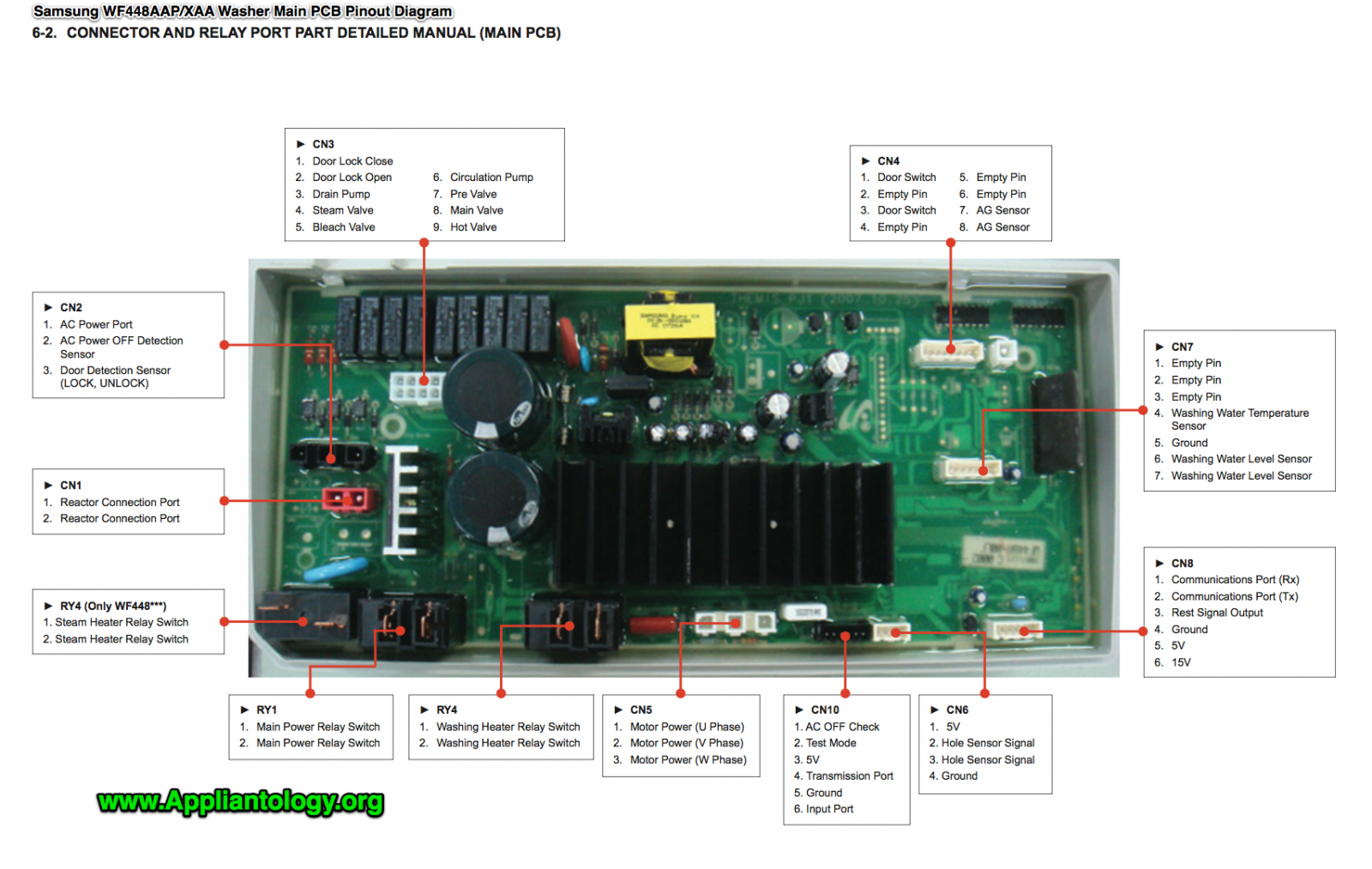 Washer Repair A Master Samurai Tech Appliance Bosch Wiring Diagram Samsung Wf448aap Xaa Main Pcb Pinout