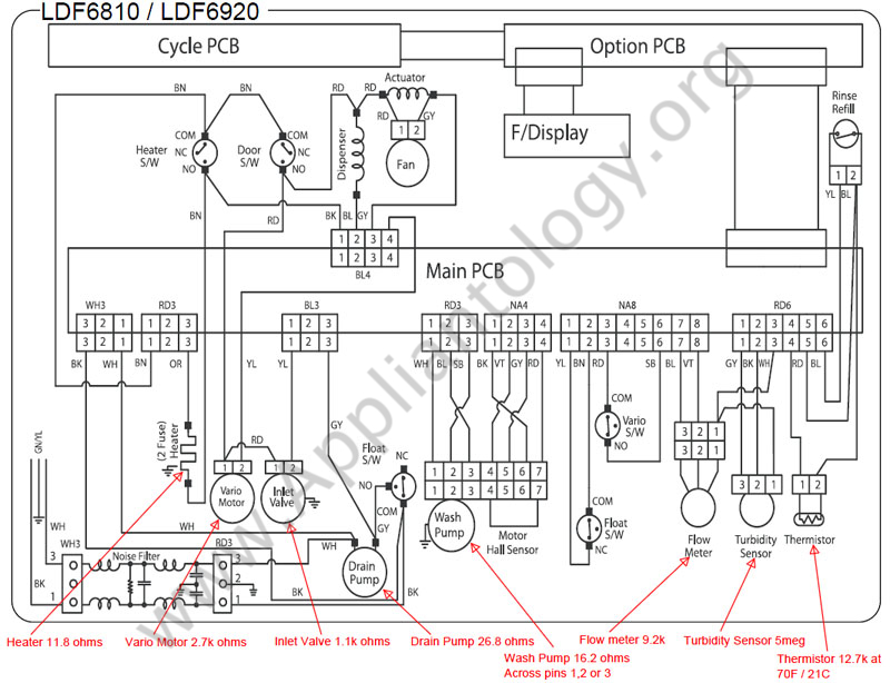 lg ldf6810 ldf6920 series dishwasher wiring diagram the rh appliantology org wiring diagram for bosch dishwasher wiring diagram for ge dishwasher