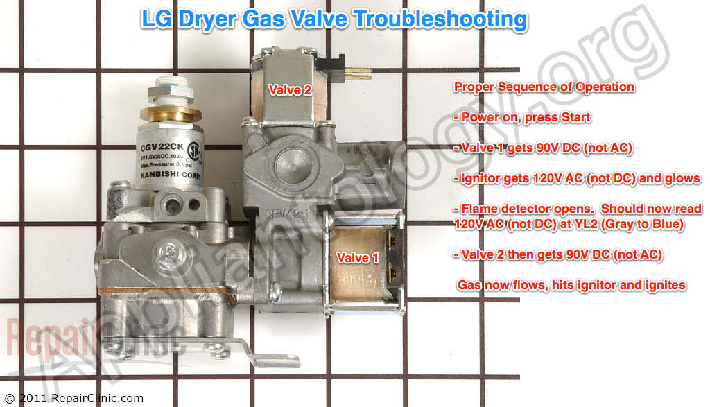 LG Dryer Gas Valve Troubleshooting