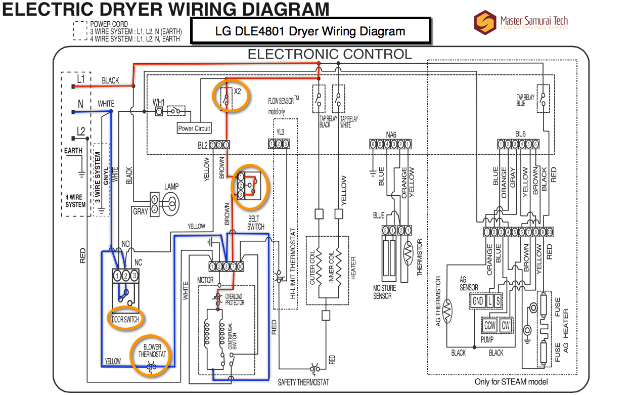 lg dle4801 dryer wiring diagram the appliantology gallery rh appliantology org Electric Dryer Wiring Dryer Plug Wiring Diagram