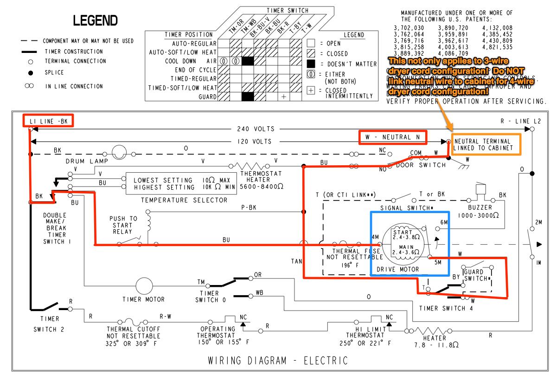 Whirlpool WED5700SW0 Dryer Motor Circuit