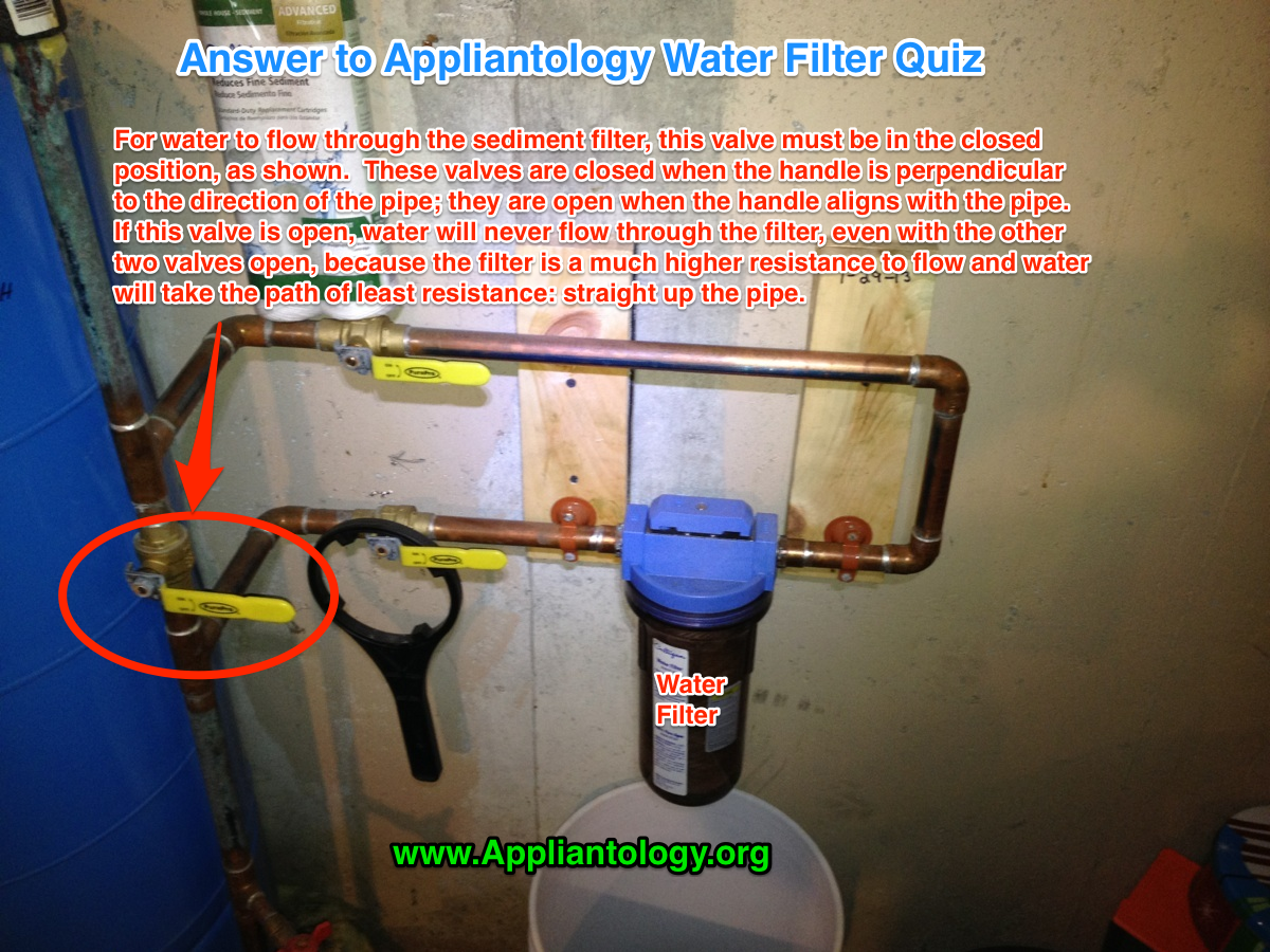 Answer To Appliantology Water Filter Quiz