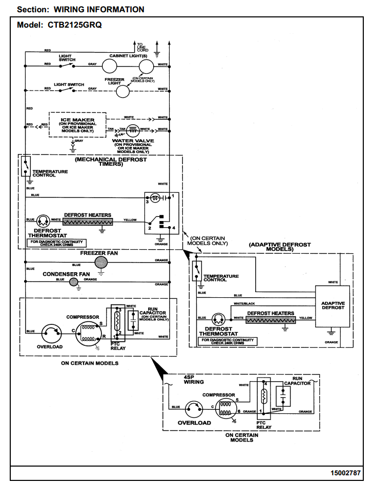 Wiring Diagram for CTB2125GRQ